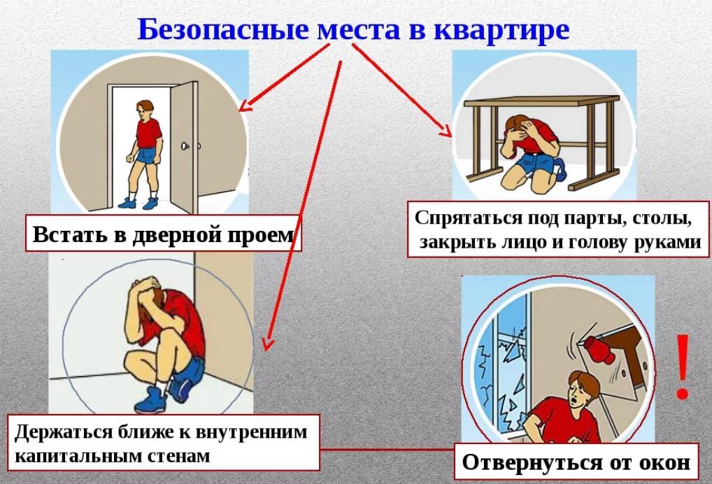 Правила поведения при землетрясениях
